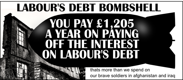 Laboursdebtbombshell